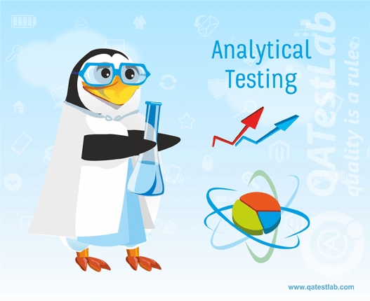 Analytical Testing