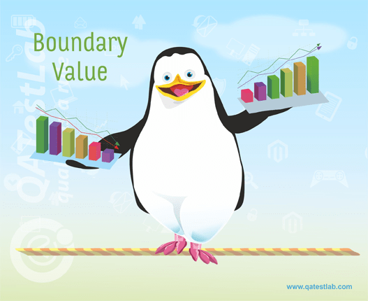 Boundary Value