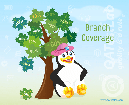 Branch Coverage