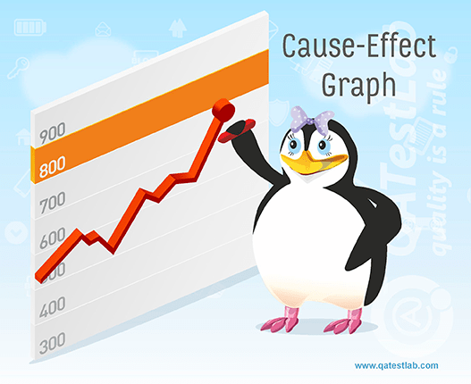 Cause-Effect Graph