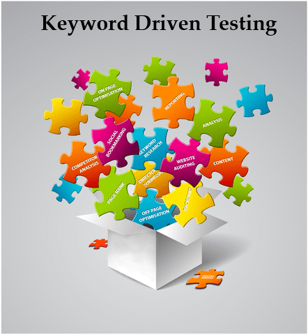 keyword driven testing qatestlab independent software qa and