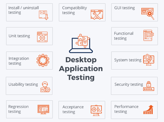 Desktop Application Testing scheme