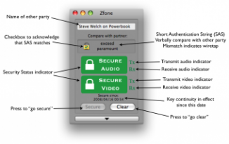 Zfone - Secure VoIP Phone Software Product