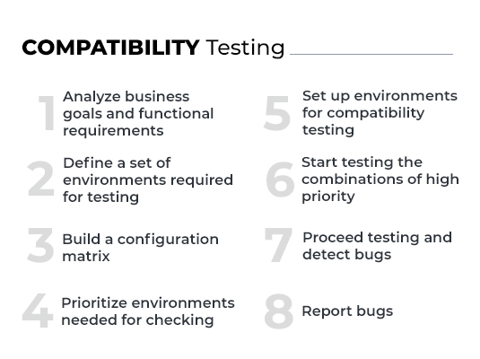 Compatibility testing for couples